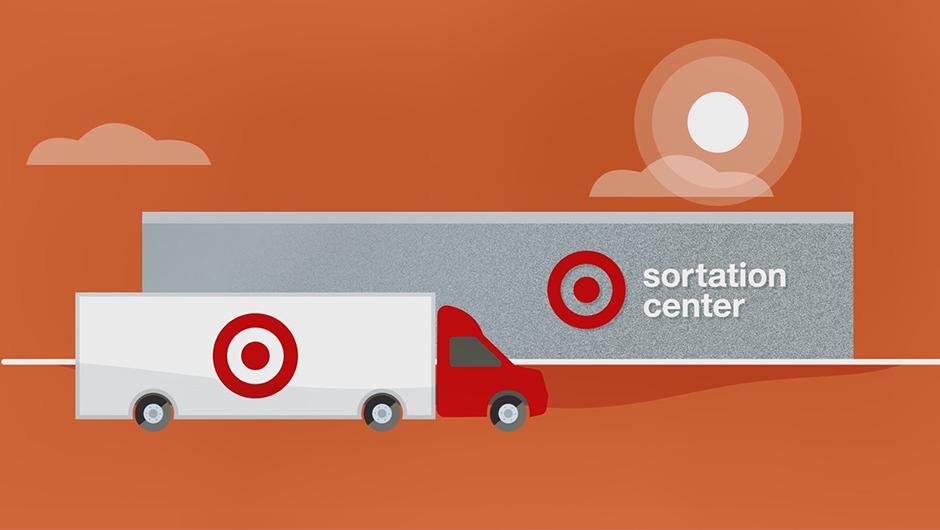 Target Sortation Centers