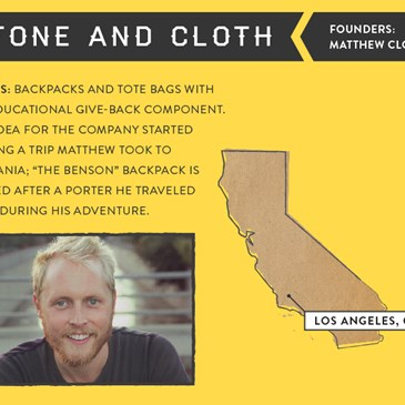 Graphic showing Stone and Cloth founder Matthew Clough.