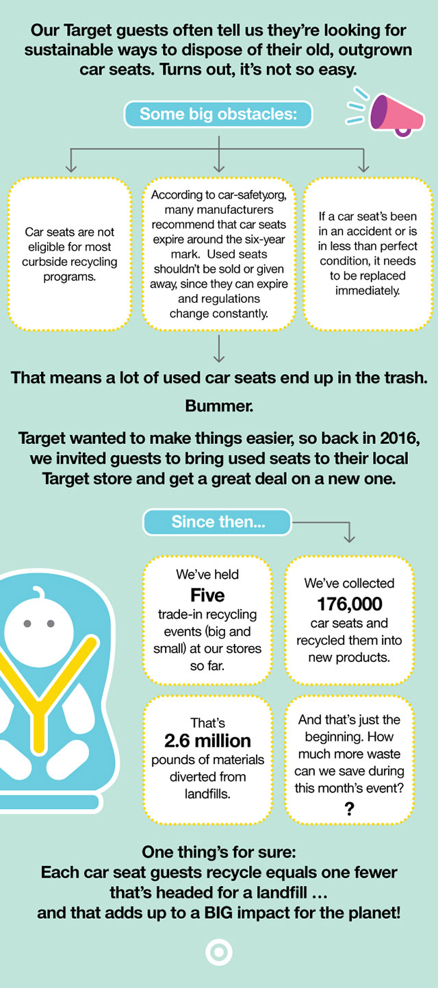 target's car seat trade-in event is back! here's everything you need
