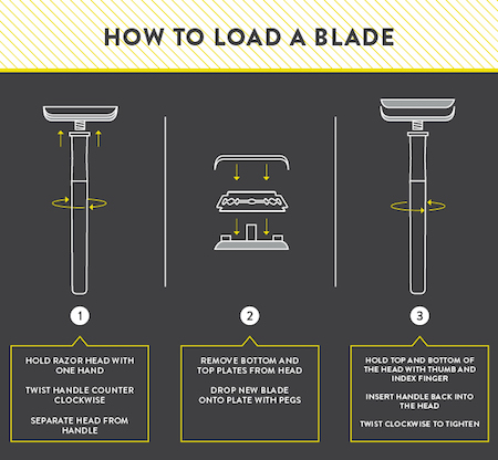 How To Load a Blade step by step graphic