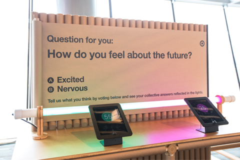 "A sign on brown craft paper asks ""How do you feel about the future"" and iPads sit below."