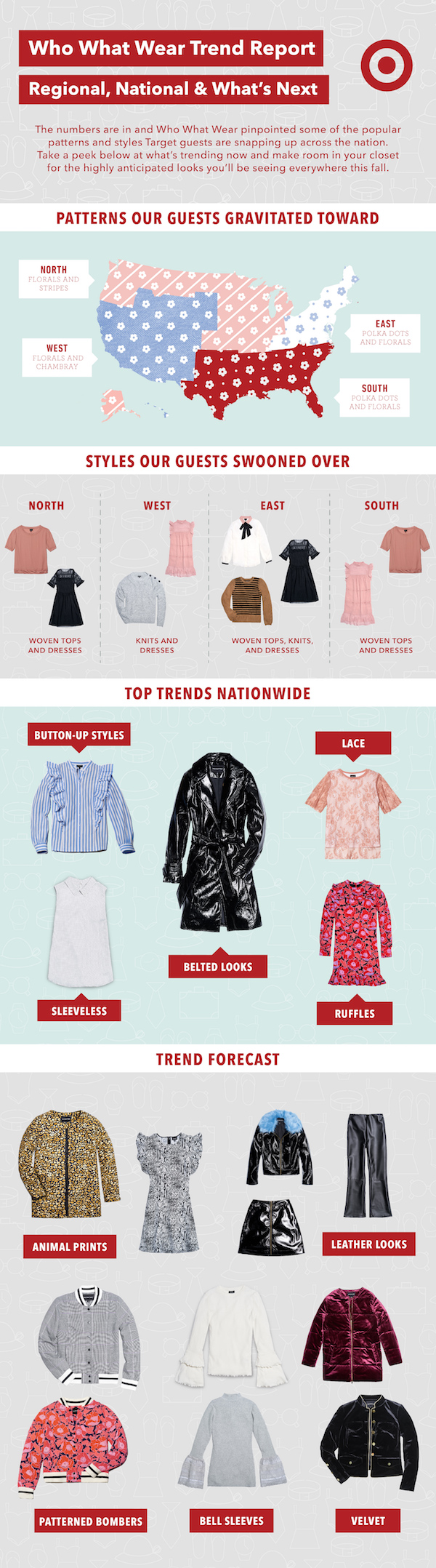 Who What Wear trend report infographic