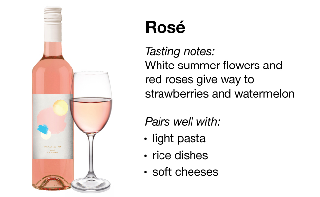 A bottle of rose next to a glass of pink wine
