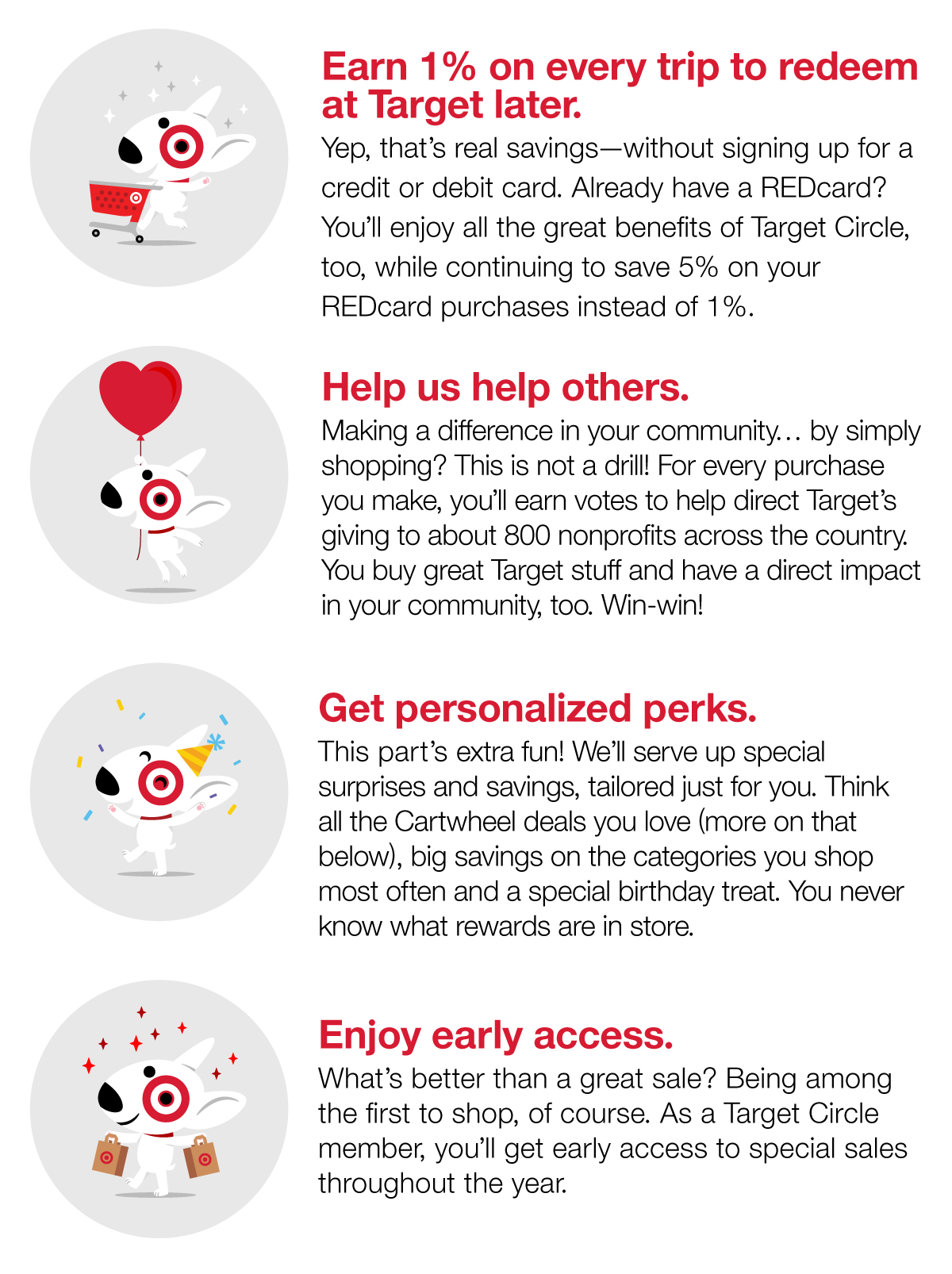 A graphic featuring four different Bullseye the dog icons, each highlighting a perk of Target Circle membership