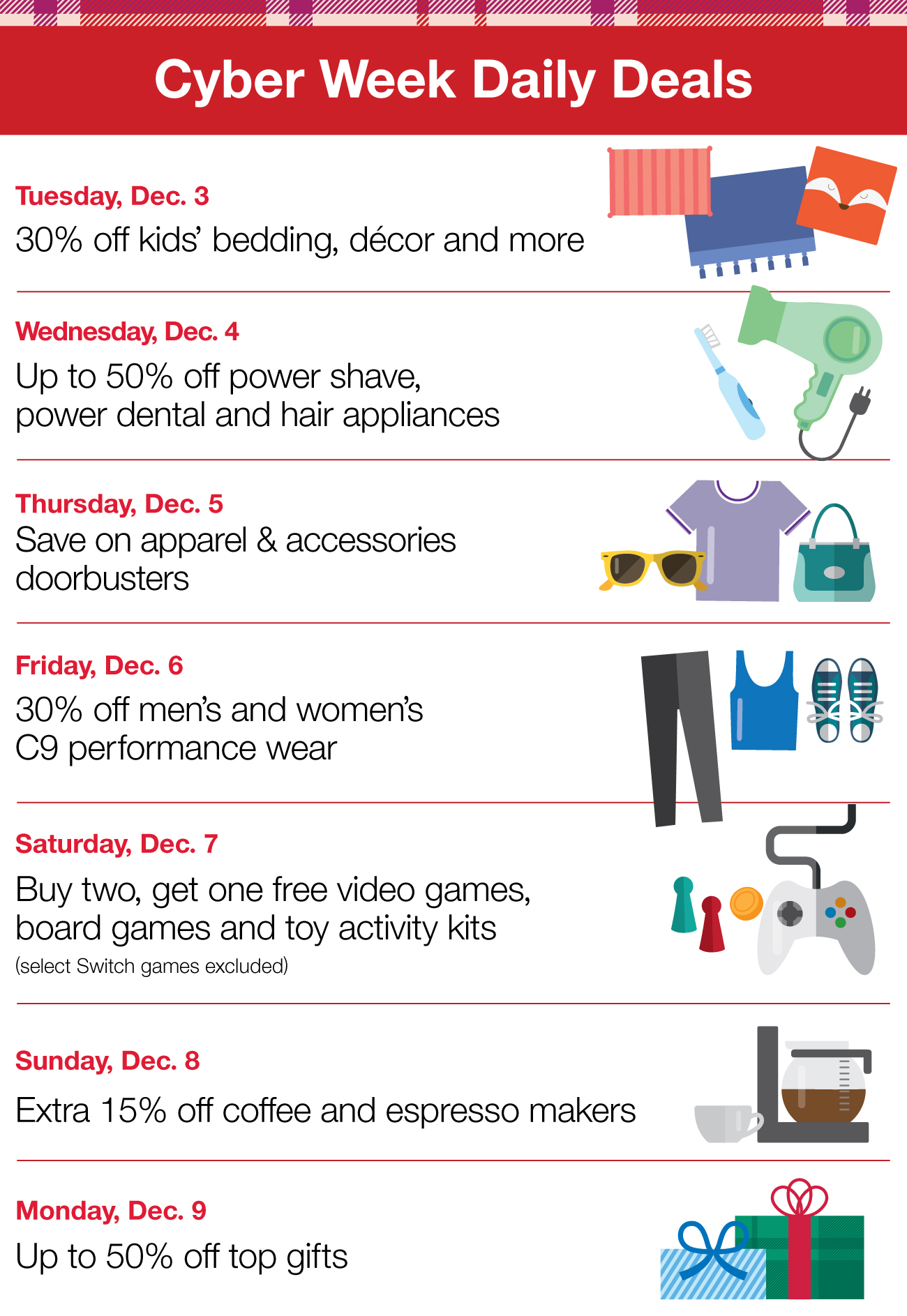 An infographic with a red plaid border and illustrations describing Target's Cyber Week Daily Deals