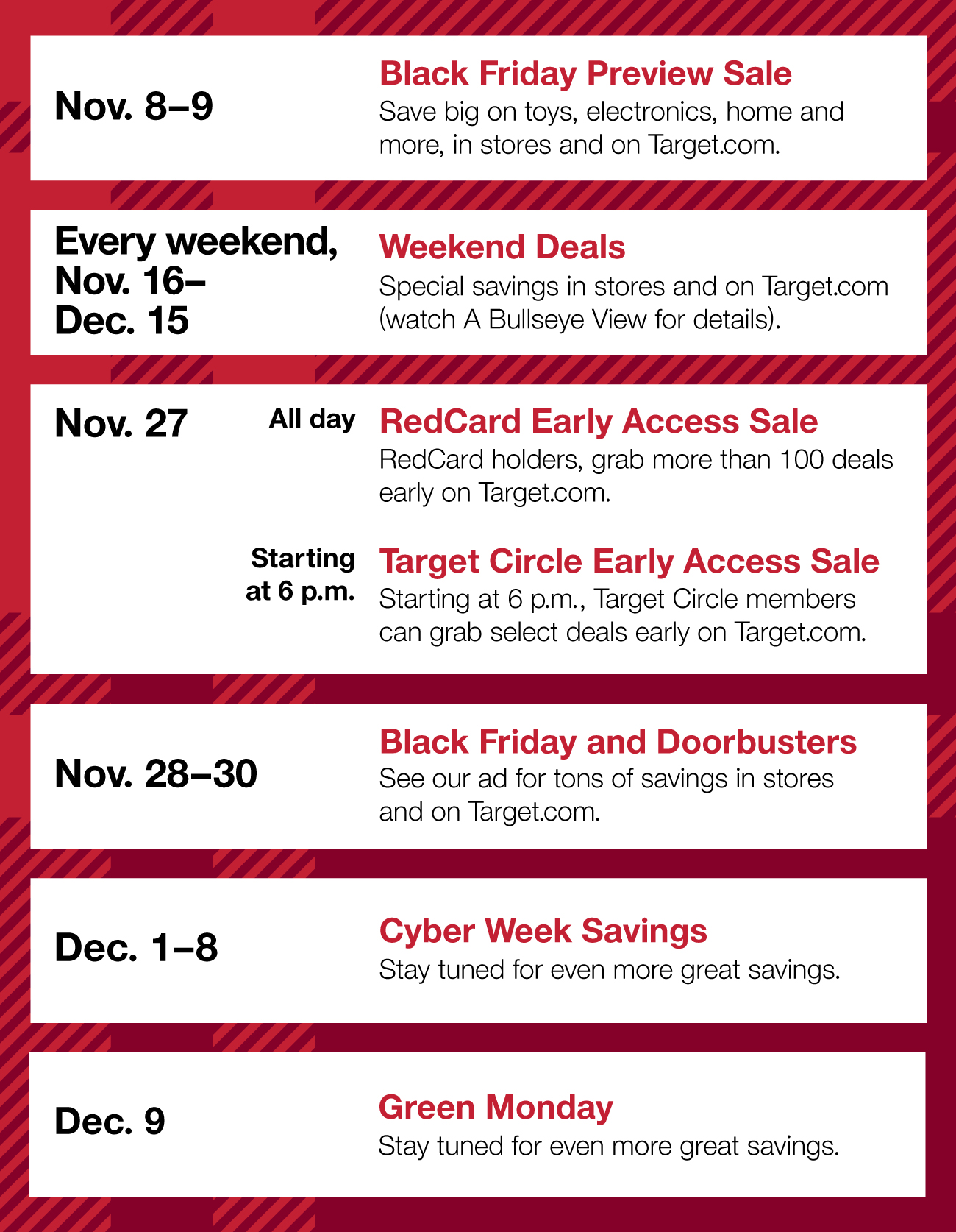A graphic with a red plaid border and black text on a white background outlining Target's lineup of deals