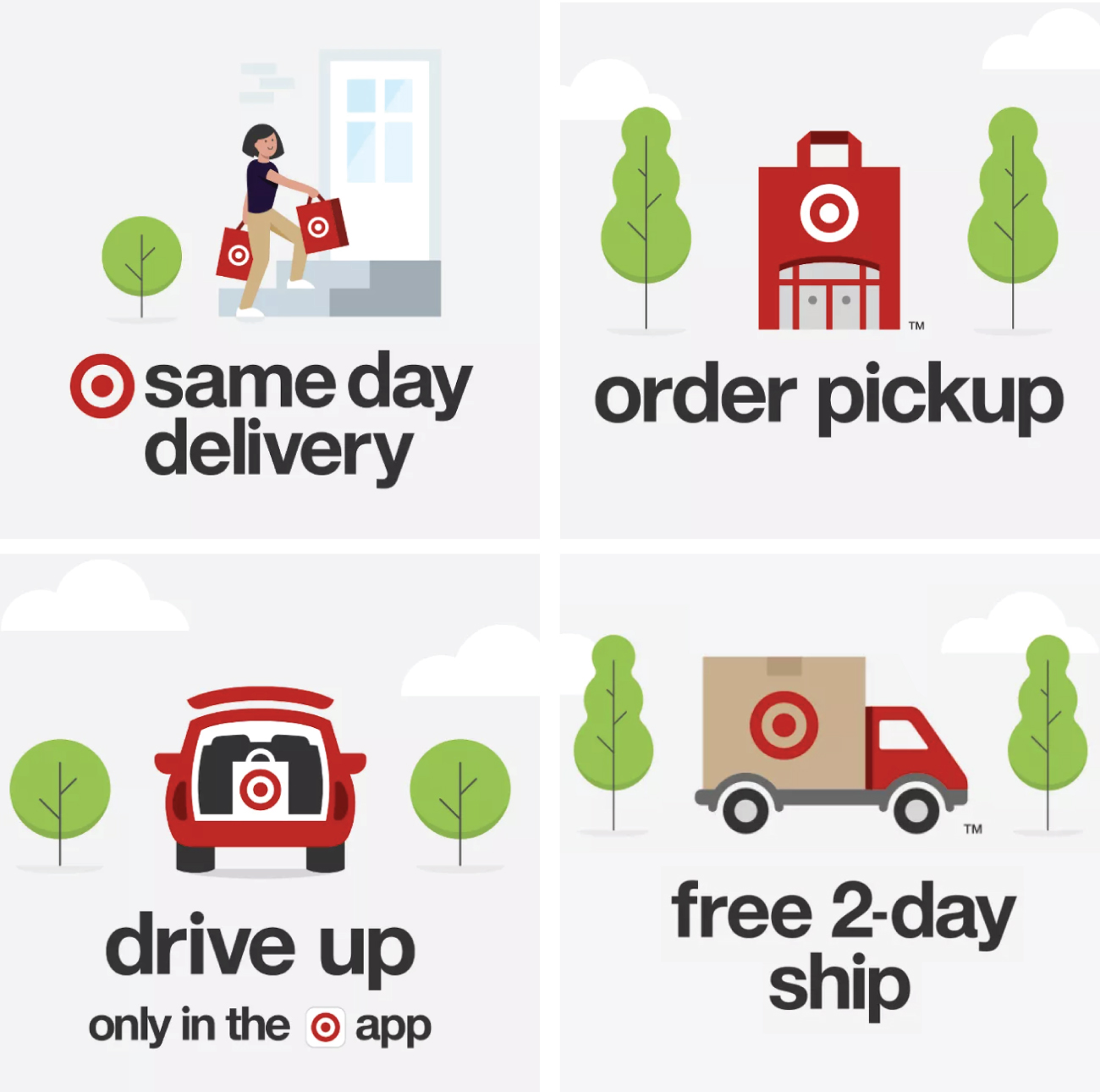 A college of four images showing Target's same day delivery, order pick up, drive up and 2 day shipping services