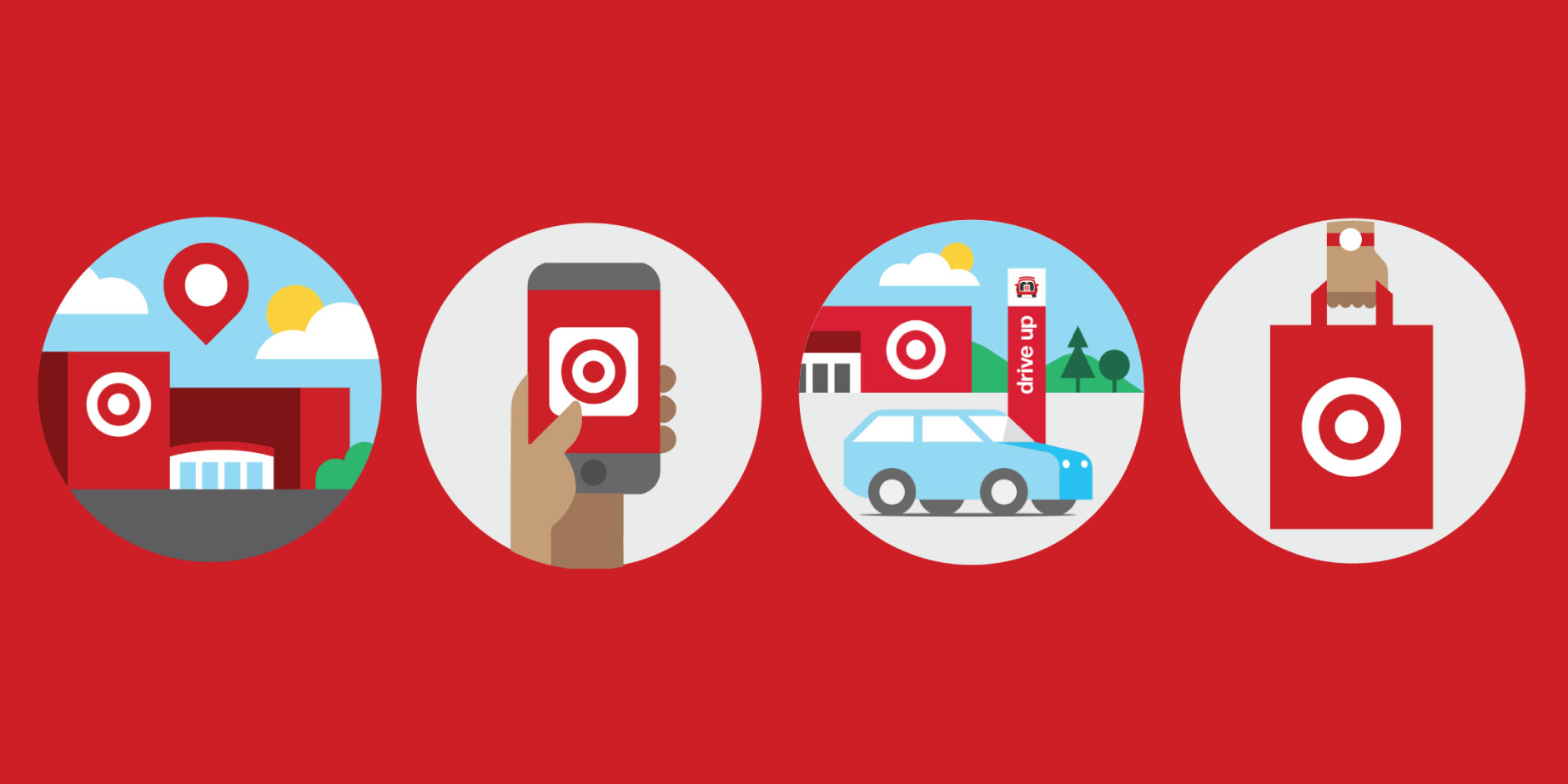 An illustration of four circles depicting a store, a hand with a phone, a car at the Drive Up and a hand holding a bag, all against a red background